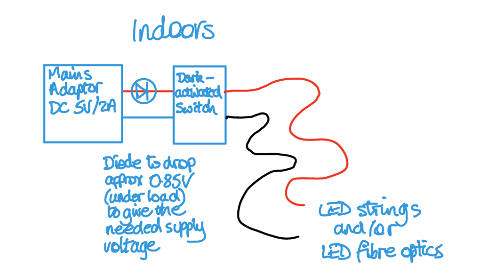 sketch showing ways to connect modules for indoor use